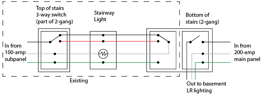 Light Switch Wiring Diagram In Addition 100 Sub Panel