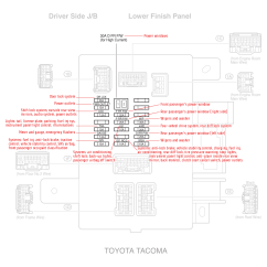 2004 Bmw X5 Ac Wiring Diagram 2003 Jetta 1 8t 2015 Fuse Best Library Electrical Toyota Tacoma 2007 Motor Vehicle 04 Box 06 Driver