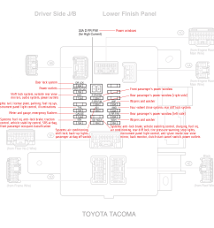 electrical toyota tacoma 2007 fuse diagram motor vehicle06 tacoma driver side j b fusebox diagram [ 1200 x 1128 Pixel ]