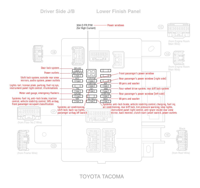 toyota avalon antenna oem parts 99 avalon fuse diagram: 2005 toyota tacoma  interior fuse box diagram