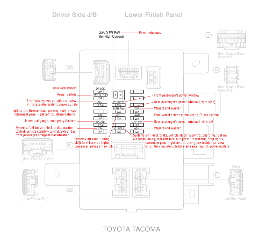 medium resolution of 06 tacoma driver side j b fusebox diagram