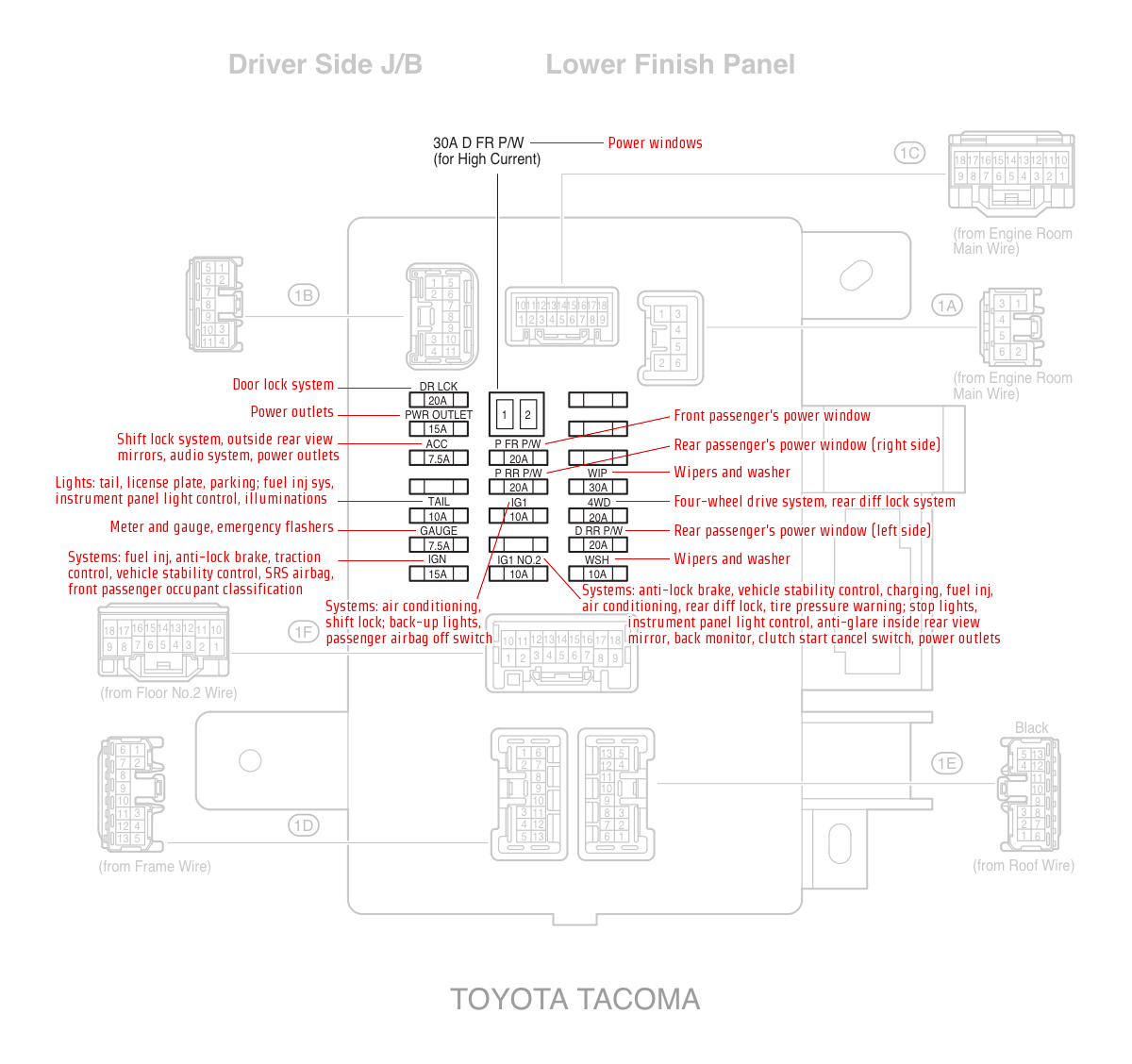 hight resolution of electrical toyota tacoma 2007 fuse diagram motor vehicle lexus rx300 diagrams 06 tacoma driver side j b
