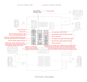 electrical  Toyota Taa 2007 fuse diagram  Motor