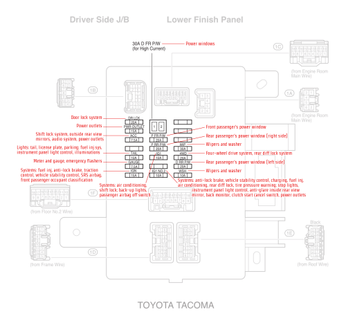 small resolution of electrical toyota tacoma 2007 fuse diagram motor vehicle lexus rx300 diagrams 06 tacoma driver side j b