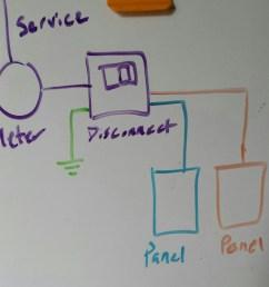 service disconnect [ 2301 x 2173 Pixel ]