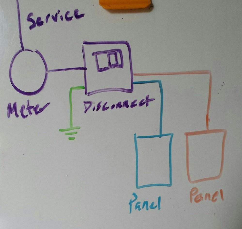 medium resolution of service disconnect