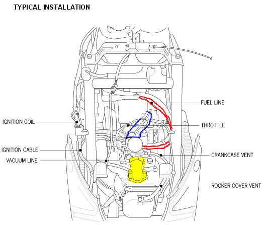 2001 ez go txt wiring diagram ford ranger wiper motor maintenance - two hoses that run from the carburetor is upper hose cut and zip tied? ...