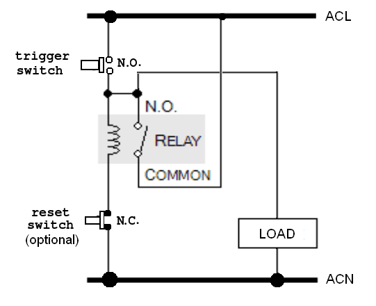 Need a switch/circuit breaker that stops power supply to