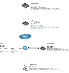 connection diagram [ 1443 x 1305 Pixel ]