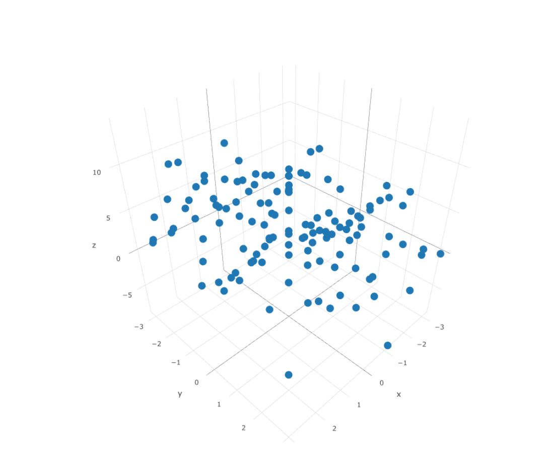 Resizing Plots In Plotly R