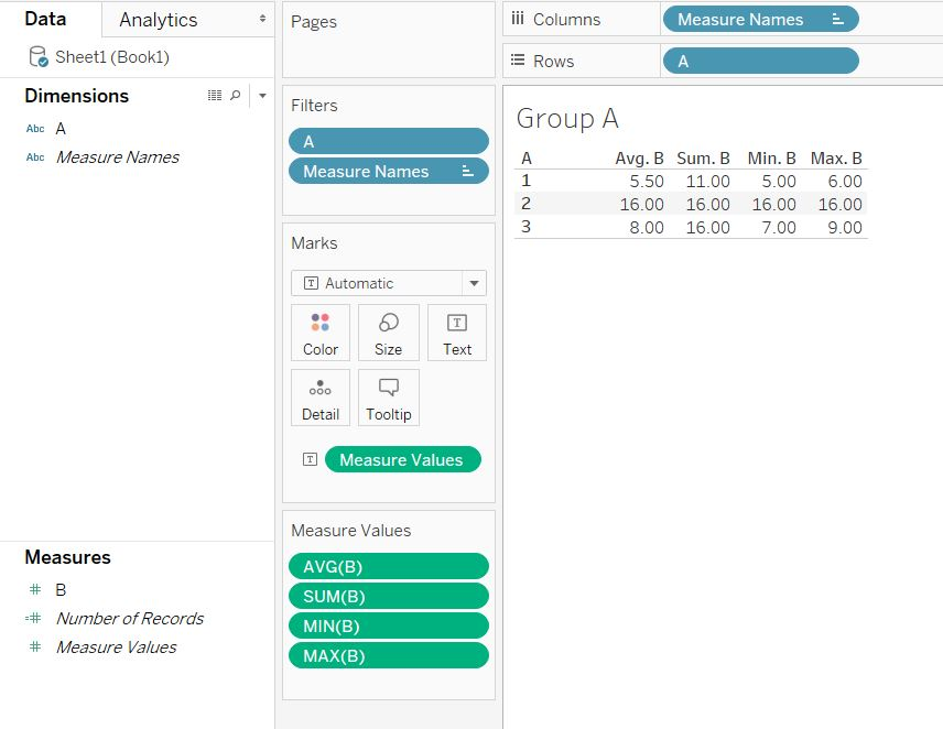 How Can I Grouppivot Data In Tableau?  Stack Overflow