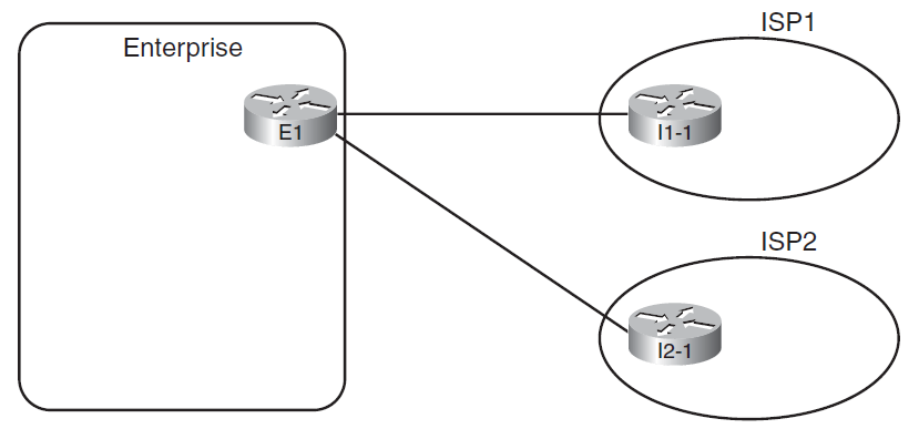 How to use BGP for upload/download traffic engineering