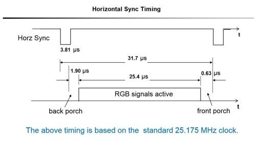 small resolution of vga timing