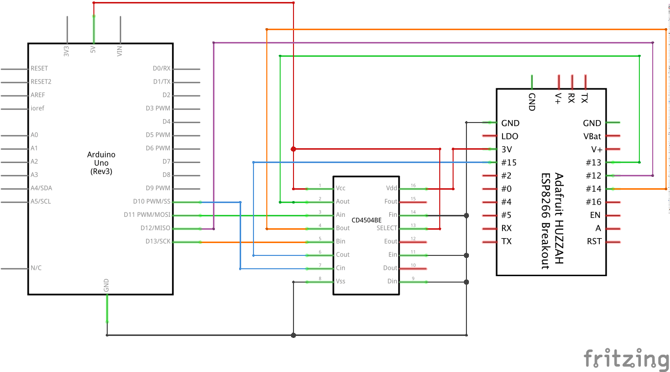 hight resolution of cd4504be connections