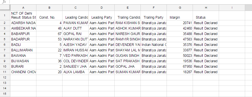 Querying data through importHTML function in Google spreadsheet ...