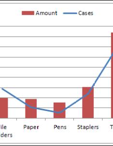 Column line chart also tikz pgf combining data with bar plot tex latex rh texackexchange