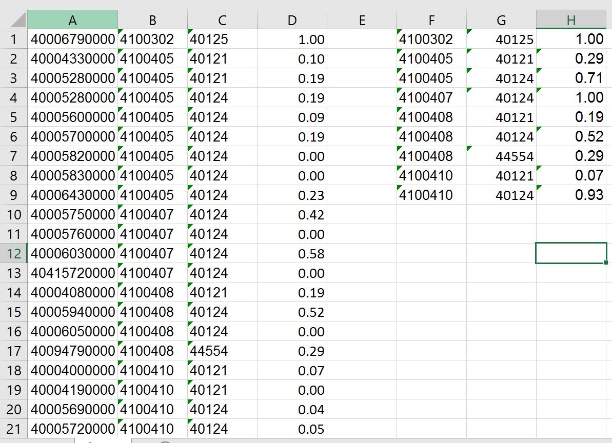 Seeking Excel Formulas To Make My Life Easier