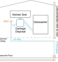 aav leak plumbing diagram rev2 [ 1258 x 1232 Pixel ]