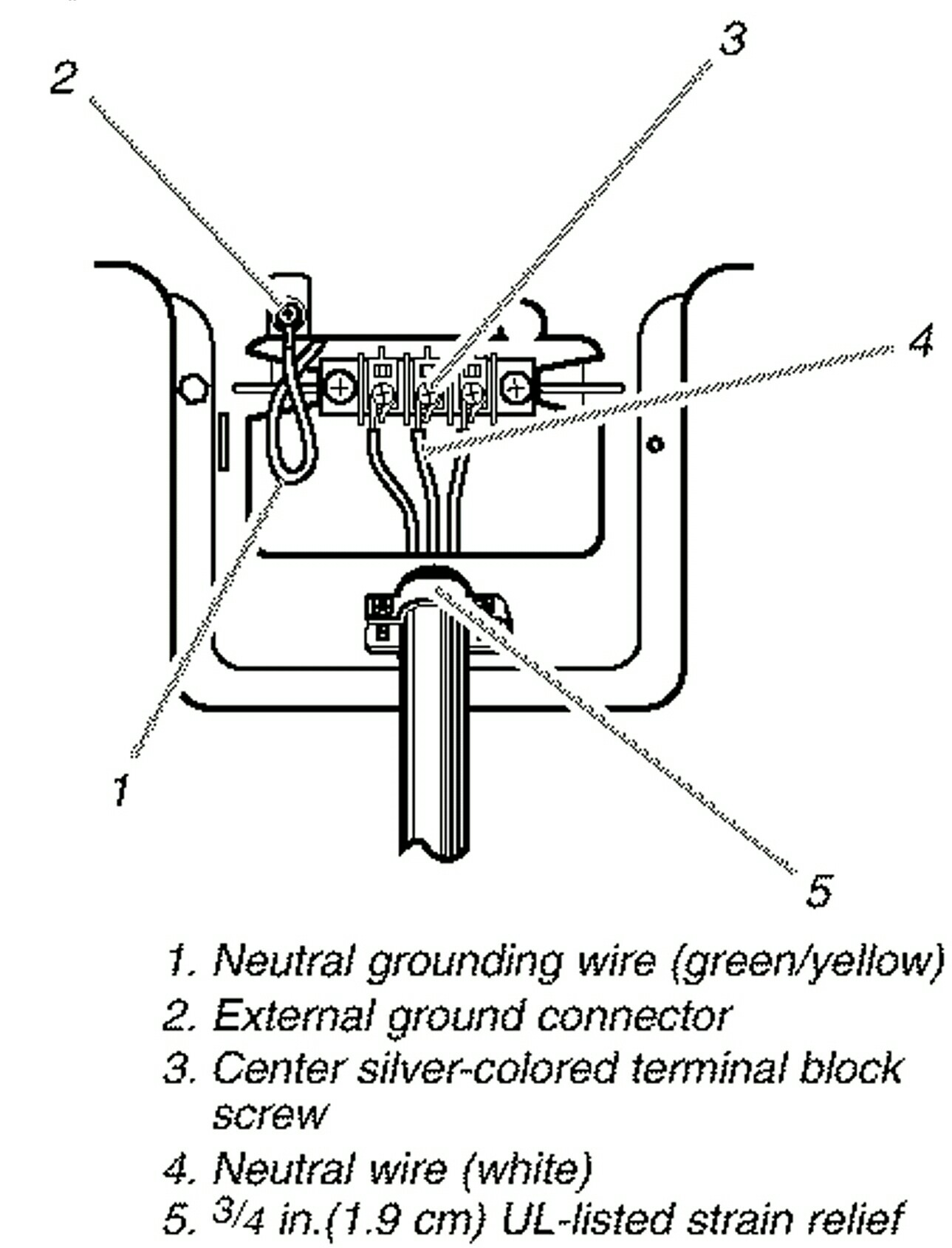3 Prong Dryer Receptacle Wiring
