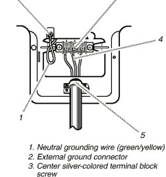 cord and plug white wire when changing from 4 prong to 3 on dryer kenmore electric dryer 4 prong wiring diagram [ 1289 x 1689 Pixel ]
