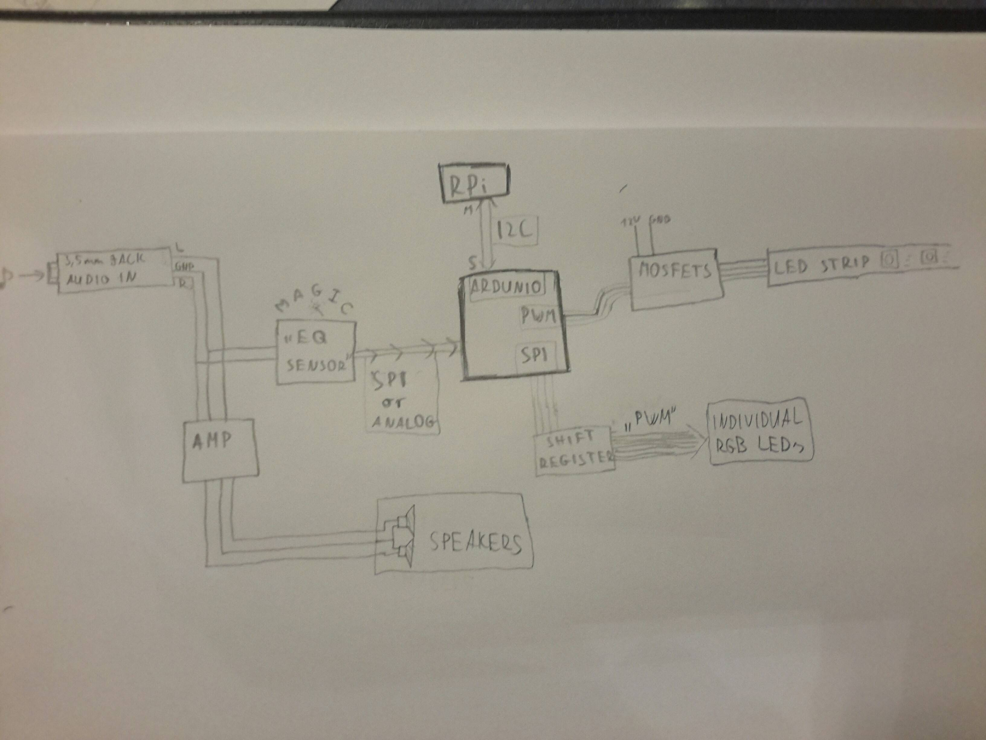 audio spectrum analyzer circuit diagram 2000 camaro engine analog how to build an sensor enter image description here led strip