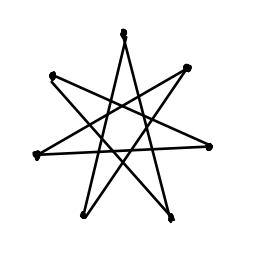 What is a star configuration for a projection of a knot