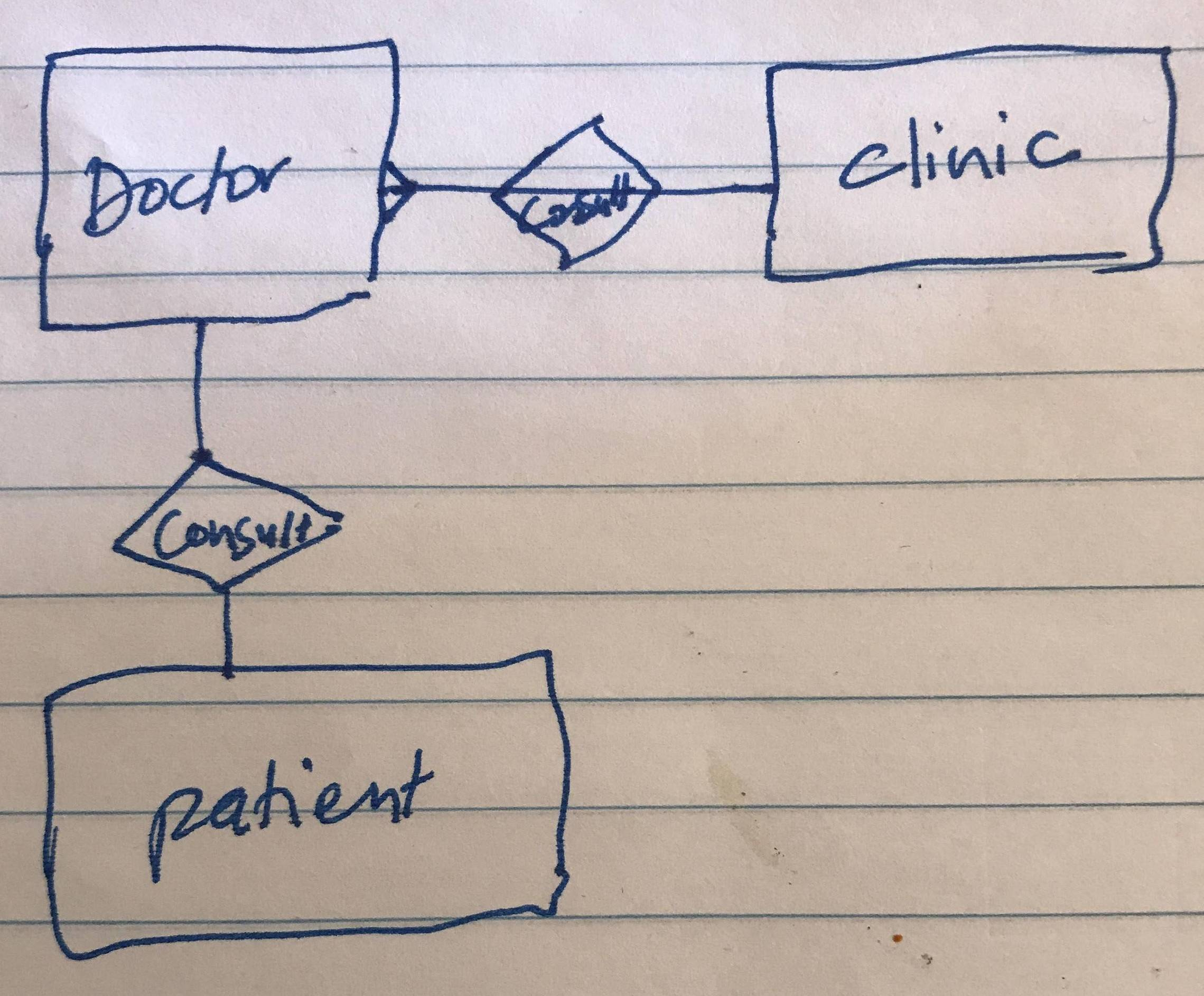 er diagram tutorial for beginners ez loader wiring database design how can i draw an entity relationship
