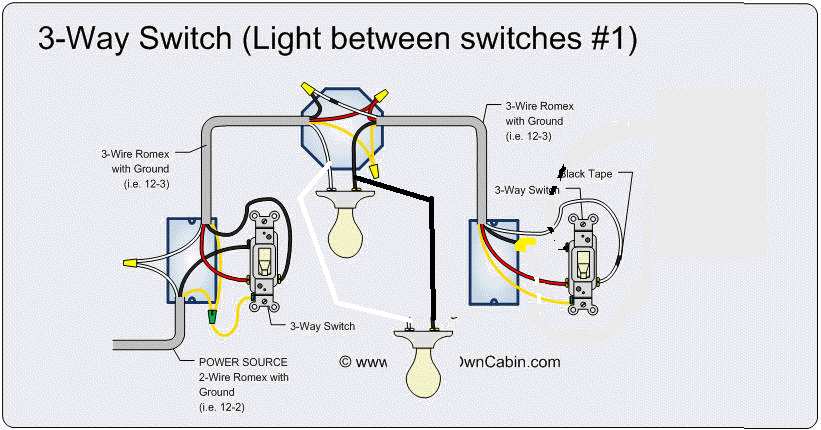diagram for wiring a 3 way switch yamaha outboard fuel gauges electrical trying to add light at the end of tandem