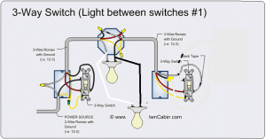 electrical  Trying to add a light at the end of a 3way