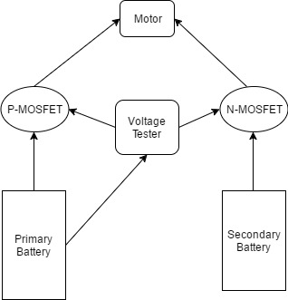 How to select the right MOSFET for a LiPo battery