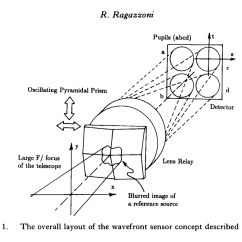 What Is A Diagram In Science 2000 Jeep Cherokee Window Wiring How To Create Old Fashion Scientific Diagrams Using Tikz