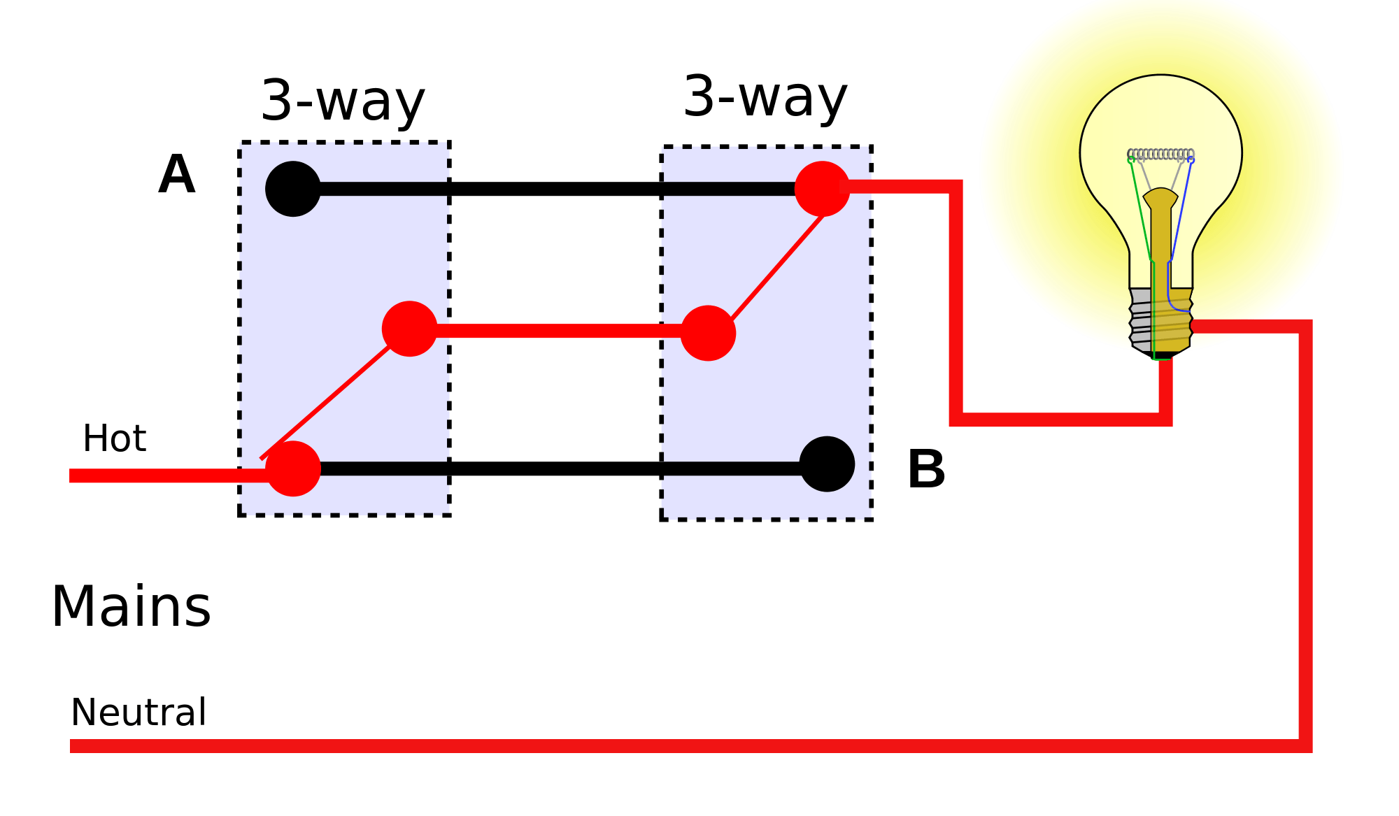 2 Ways Switch Wiring Diagram
