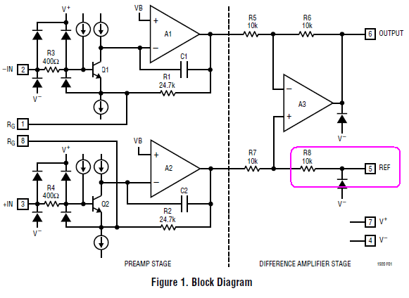 class s amplifier block diagram