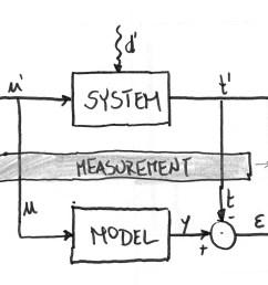 enter image description here [ 1974 x 1362 Pixel ]