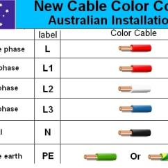 Australian Caravan Wiring Diagram Warn M8000 Winch Regulations Great Installation Of 3 Phase Colour Code Standard Electrical Engineering Rh Electronics Stackexchange Com Residential