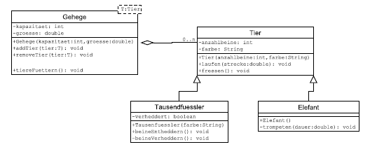 java code to uml diagram blitz turbo timer wiring generics - is my correct? uml-> translation stack overflow