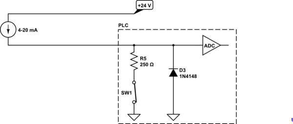 Purpose of capacitor and diode in analogue input