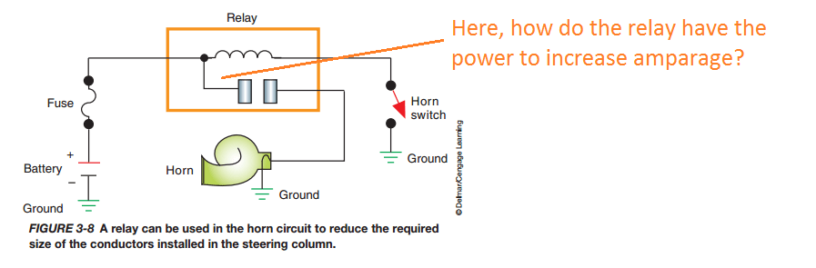 30 amp relay wiring diagram kenmore dryer belt replacement electrical why do we use a and switch to control on off of enter image description here