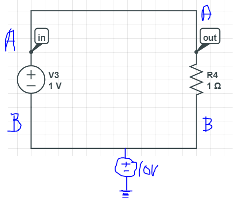 Why do I need a ground when simulating a circuit? I