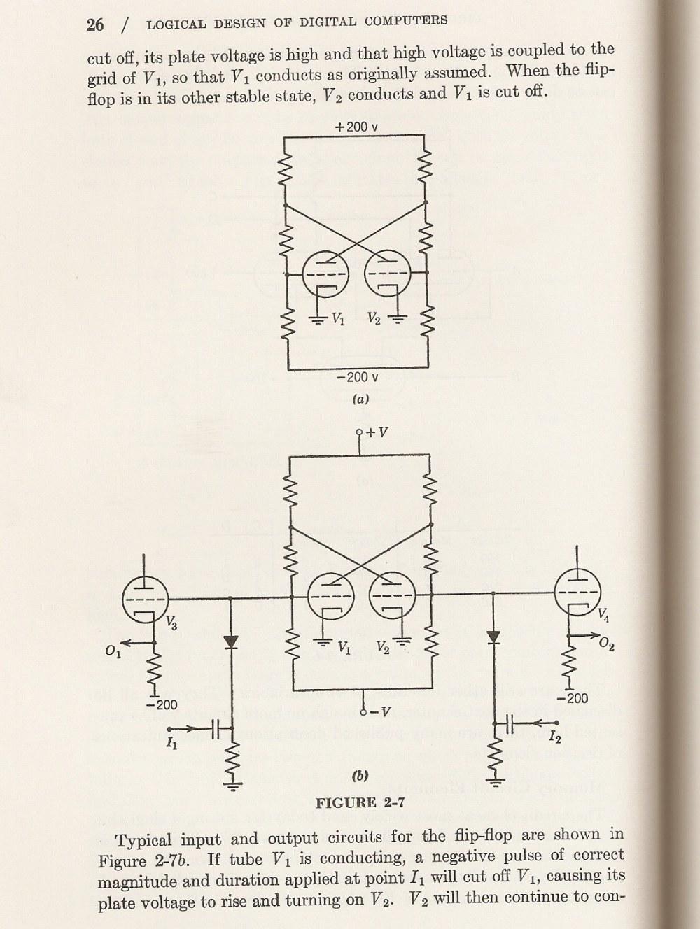 medium resolution of flip flop made of radio tubes