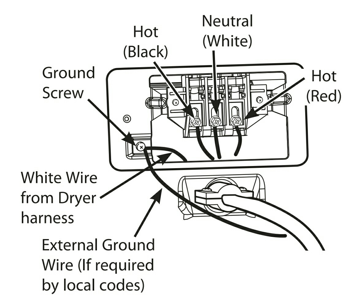 Wiring A 4 Prong Cord To 3 Dryer