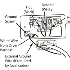 Electric Dryer Wiring Diagram Trane Xe 900 Air Conditioner Cord And Plug White Wire When Changing From 4 Prong To 3