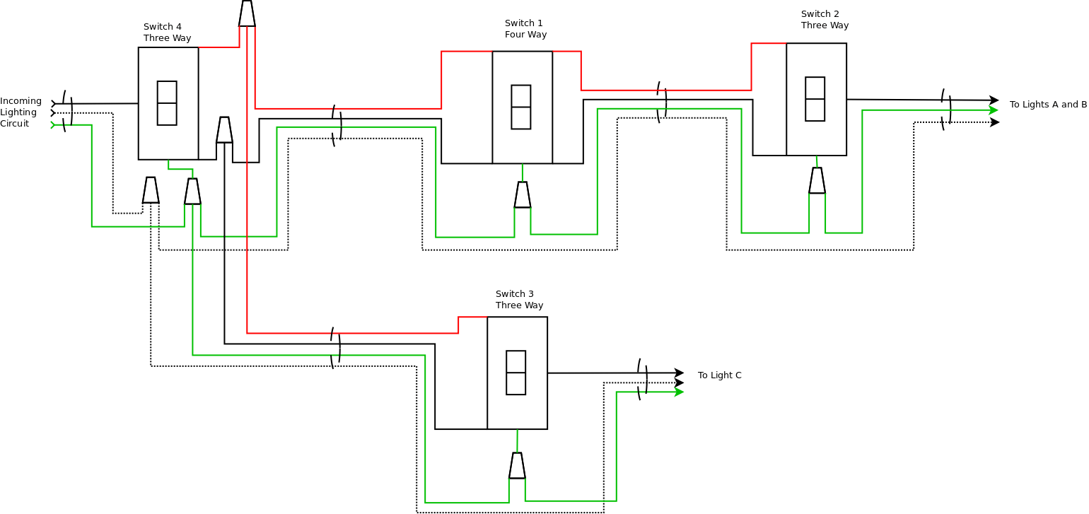 hight resolution of the wiring diagram is as follows hookup for three three way and one four electrical