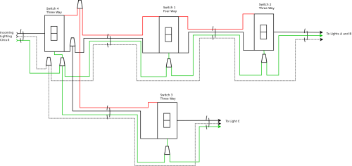 small resolution of the wiring diagram is as follows hookup for three three way and one four