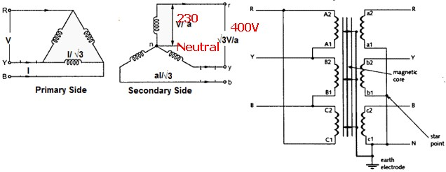 Electrical Wire Connections. Diagrams. Auto Fuse Box Diagram