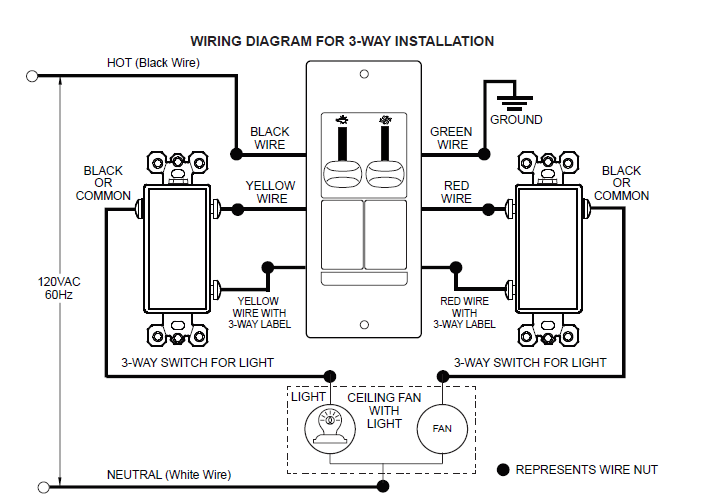 wiring a 3 way switch for ceiling fan with light