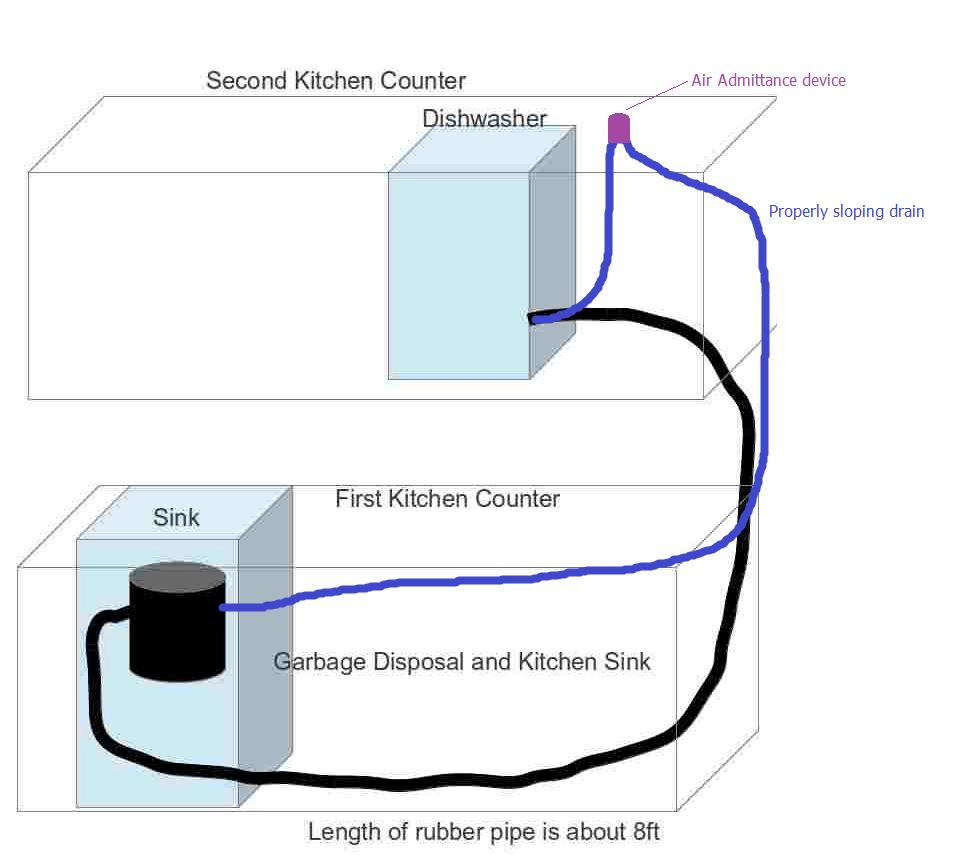 medium resolution of option 1