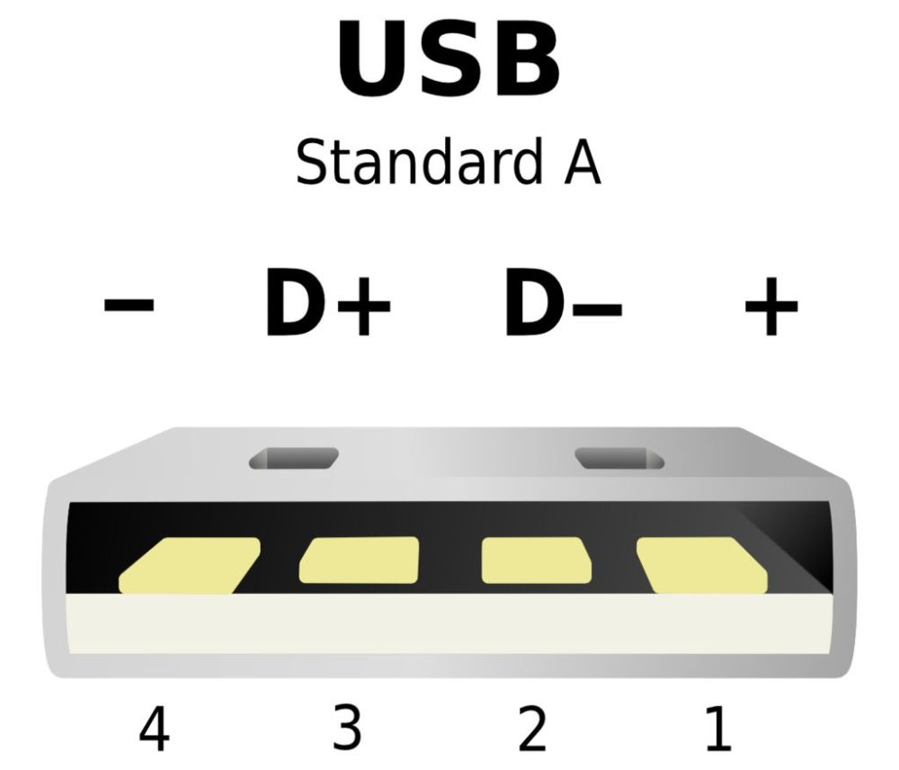 medium resolution of layout usb internal pin out