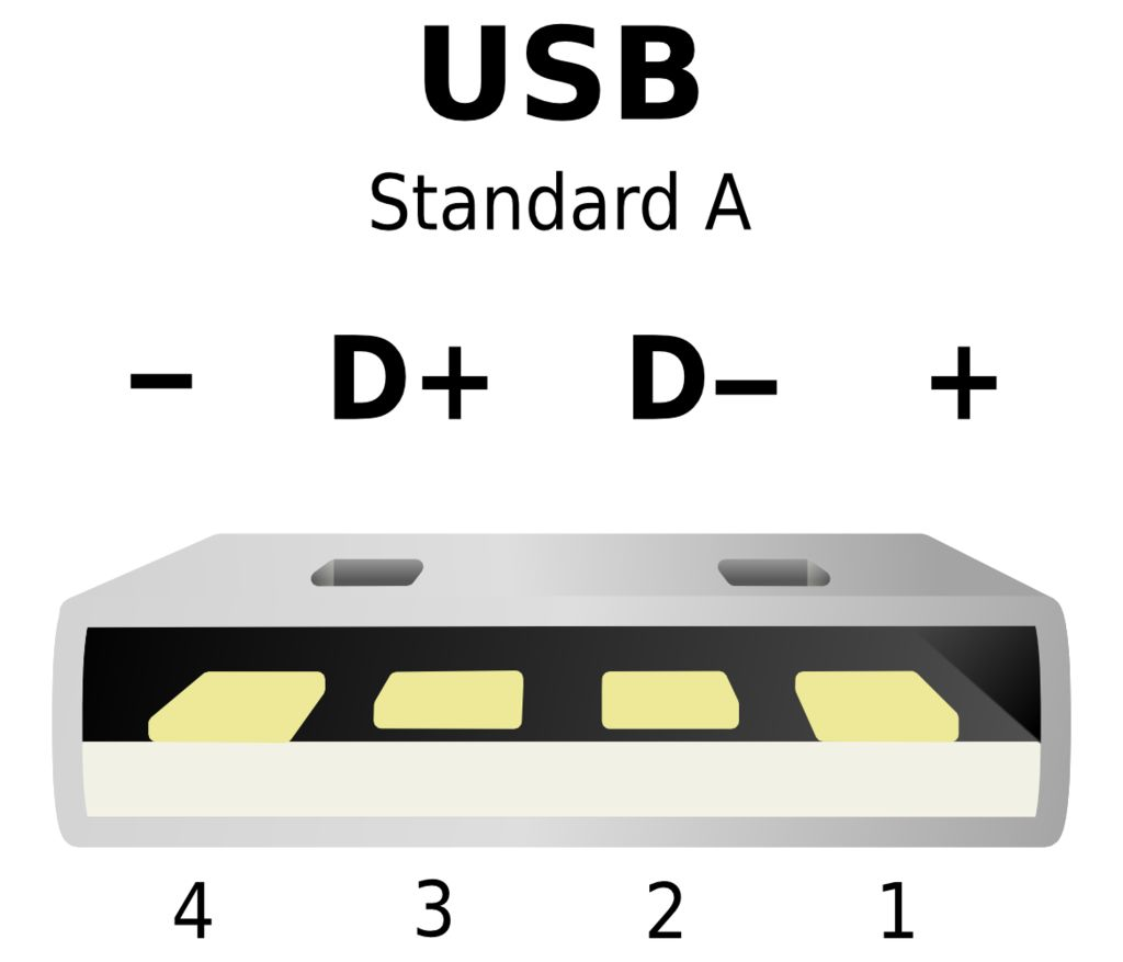hight resolution of usb internal pin out
