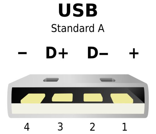 small resolution of how to identify the usb to serial wire mismatched